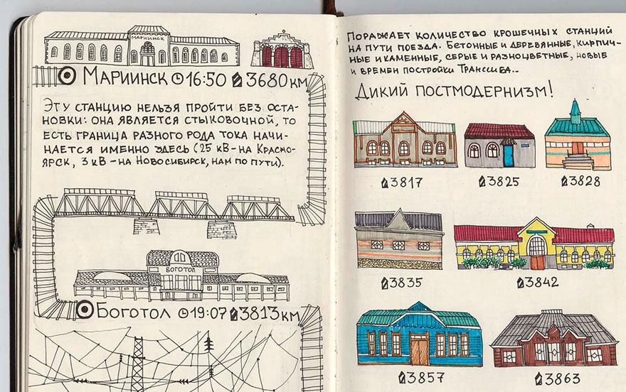 путешествие по Транссибу в рисунок кати гущиной
